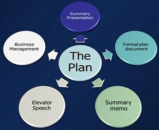 E-business business plan